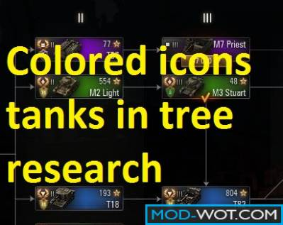 Colored icons tanks in tree research and after battle statistics WoT 1.0.1